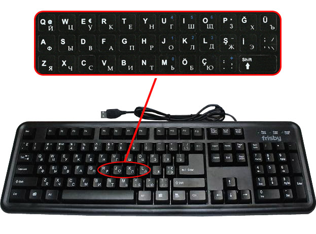 Rusça klavye
